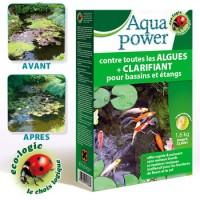 Anti-algen